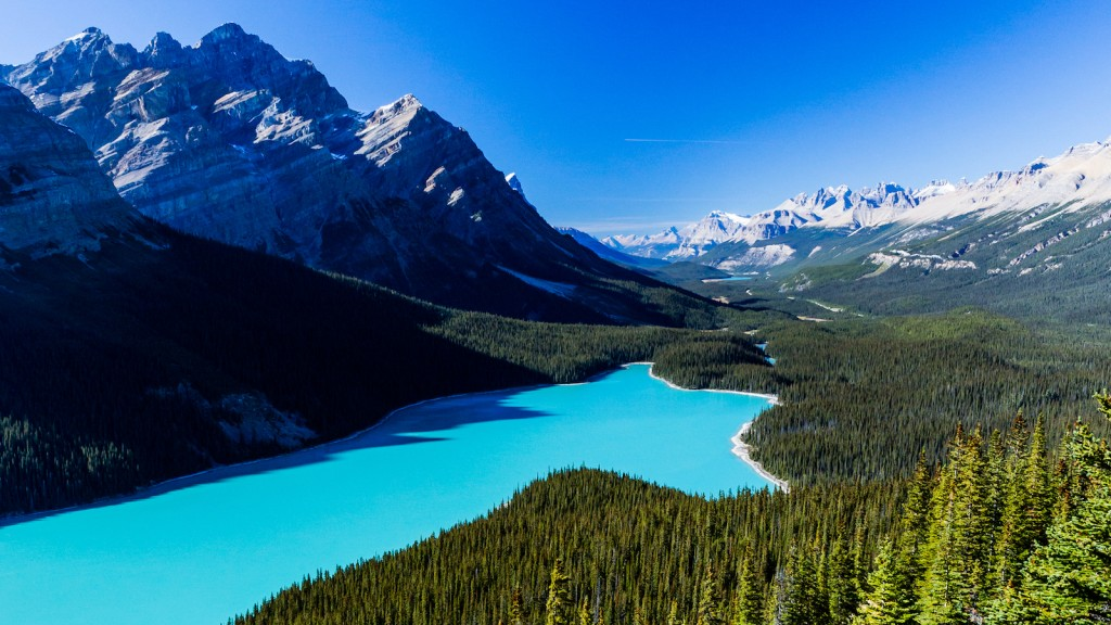 10 Most Memorable Places to Visit in Canada